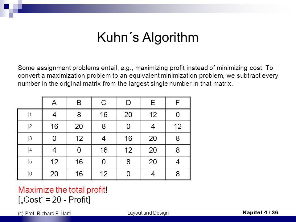 """Kuhn´s Algorithm Maximize the total profit! [""""Cost = 20 - Profit] A B"""